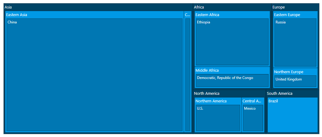 TreeMap with hierarchical data