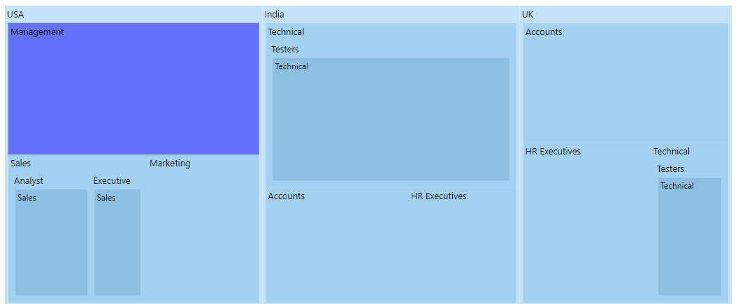 TreeMap item with selection option